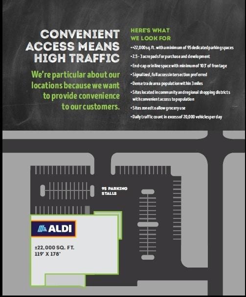 Aldi Real Estate Requirements