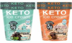 Sundae Shoppe Keto Ice Cream Pints